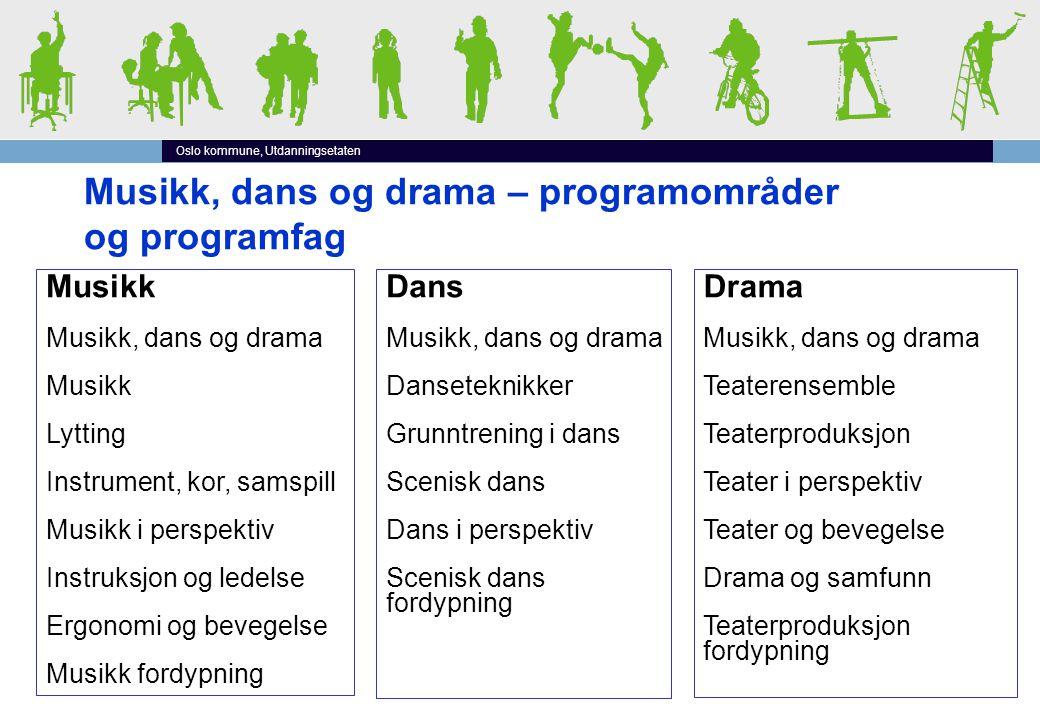Oslo kommune, Utdanningsetaten Musikk, dans og drama – programområder og programfag Drama Musikk, dans og drama Teaterensemble Teaterproduksjon Teater