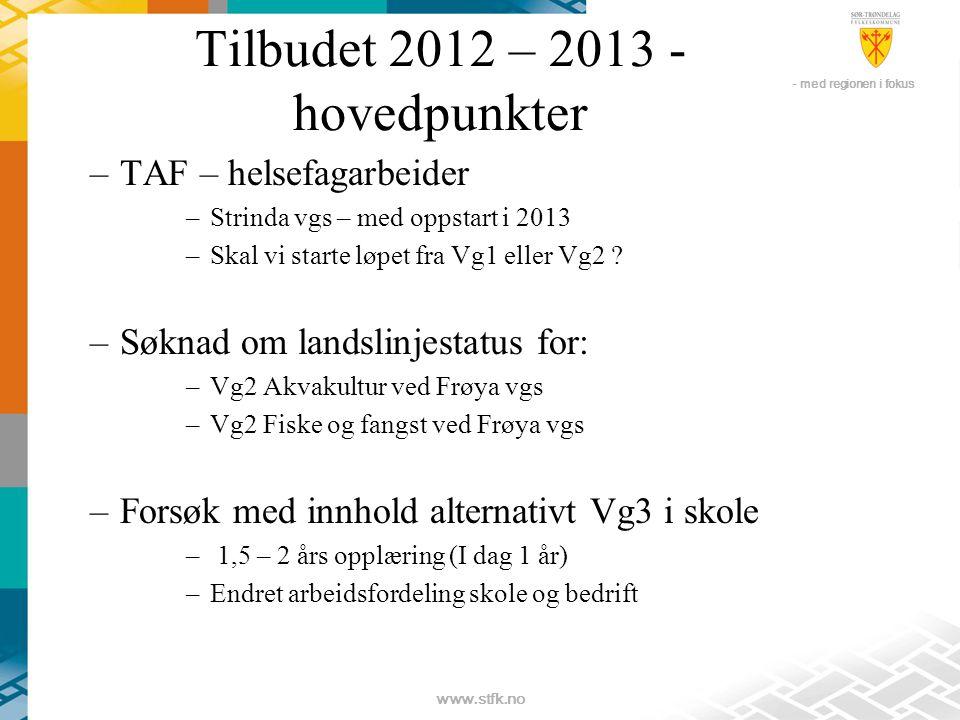 - med regionen i fokus www.stfk.no Tilbudet 2012 – 2013 - hovedpunkter –TAF – helsefagarbeider –Strinda vgs – med oppstart i 2013 –Skal vi starte løpet fra Vg1 eller Vg2 .