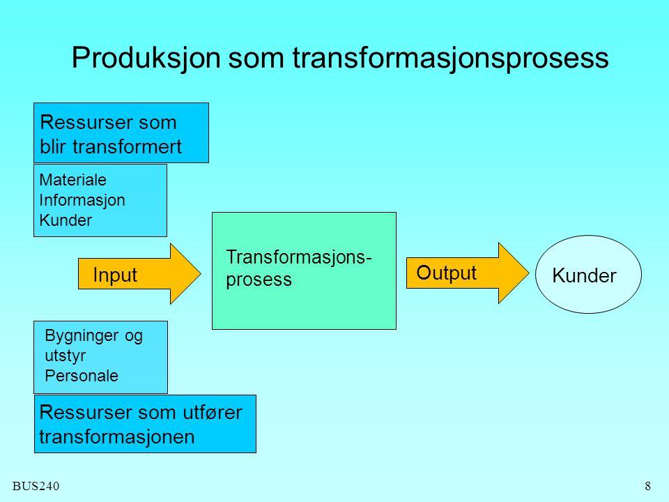 BUS2408 Produksjon som transformasjonsprosess Transformasjons- prosess Input Output Kunder Ressurser som blir transformert Materiale Informasjon Kunder Ressurser som utfører transformasjonen Bygninger og utstyr Personale