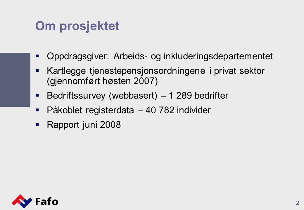 Om prosjektet  Oppdragsgiver: Arbeids- og inkluderingsdepartementet  Kartlegge tjenestepensjonsordningene i privat sektor (gjennomført høsten 2007)  Bedriftssurvey (webbasert) – 1 289 bedrifter  Påkoblet registerdata – 40 782 individer  Rapport juni 2008 2