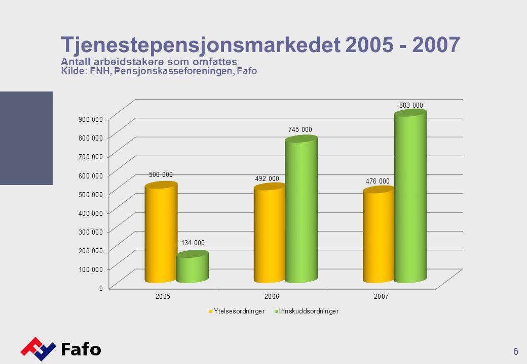 Tjenestepensjonsmarkedet 2005 - 2007 Antall arbeidstakere som omfattes Kilde: FNH, Pensjonskasseforeningen, Fafo 6