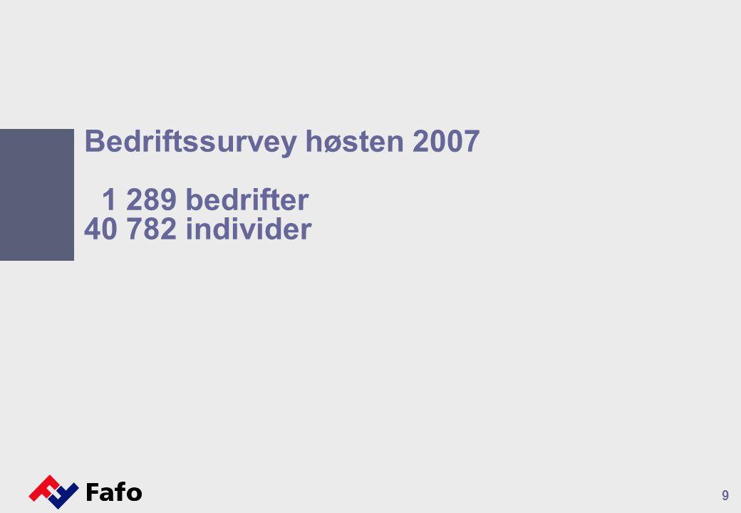 Bedriftssurvey høsten 2007 1 289 bedrifter 40 782 individer 9