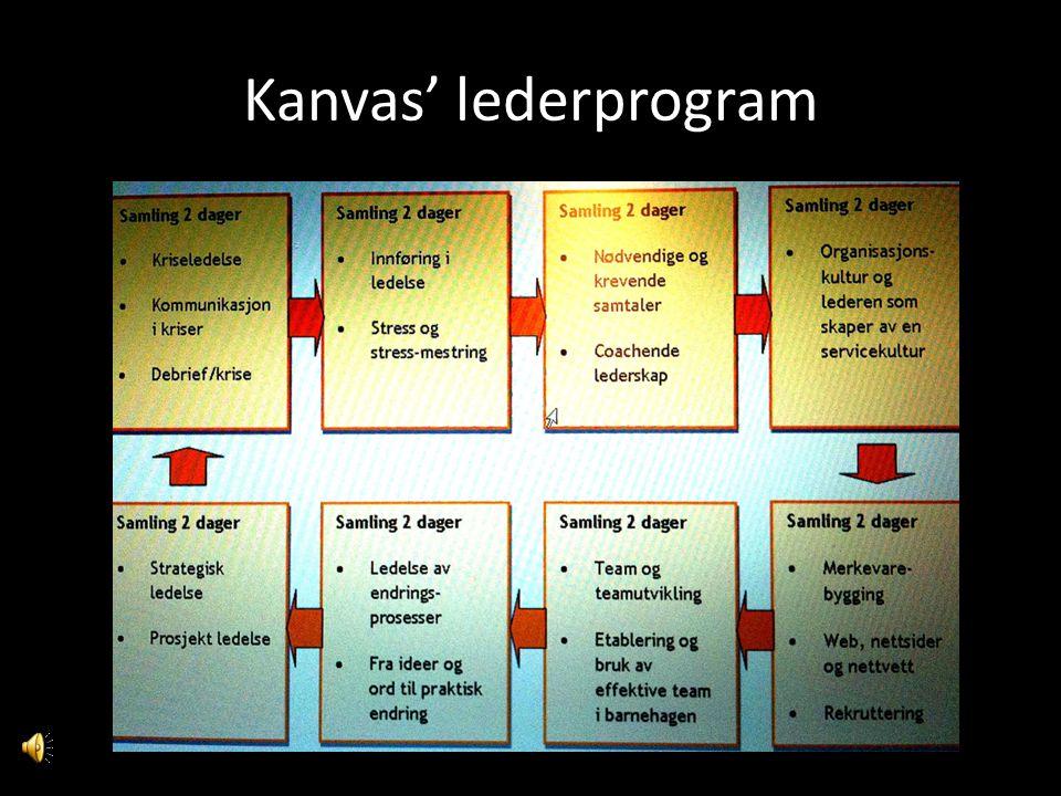 Kanvas' lederprogram