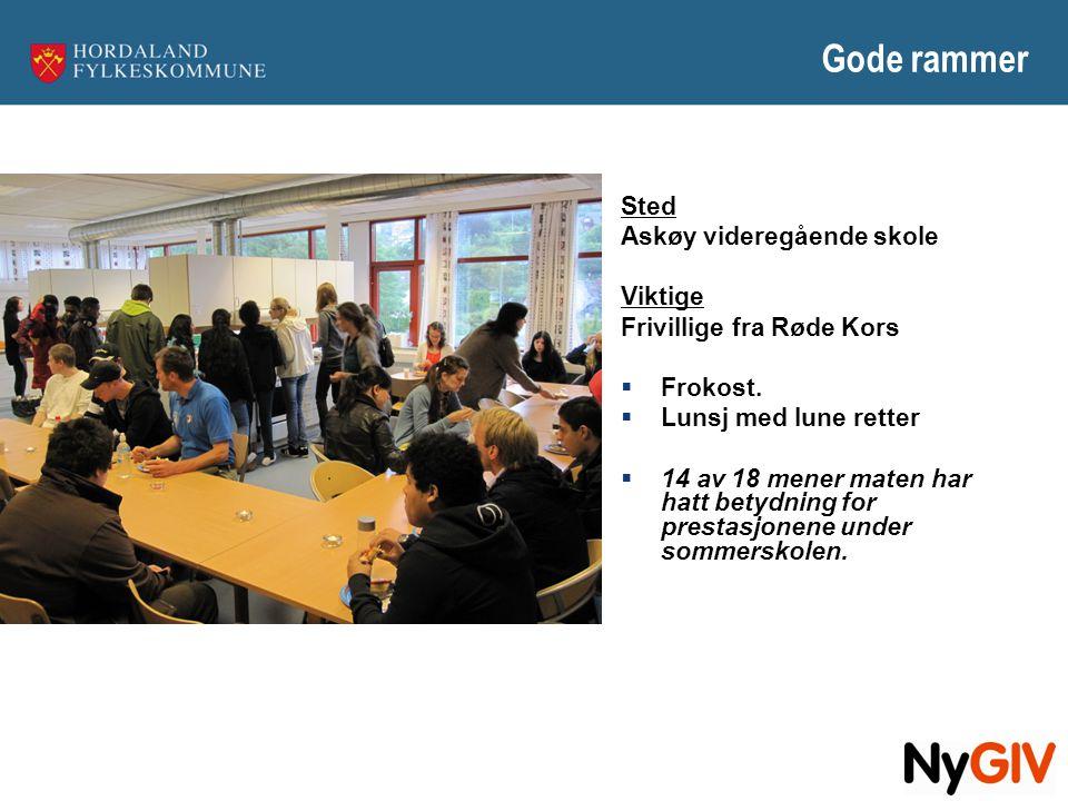 Gode rammer Sted Askøy videregående skole Viktige Frivillige fra Røde Kors  Frokost.  Lunsj med lune retter  14 av 18 mener maten har hatt betydnin