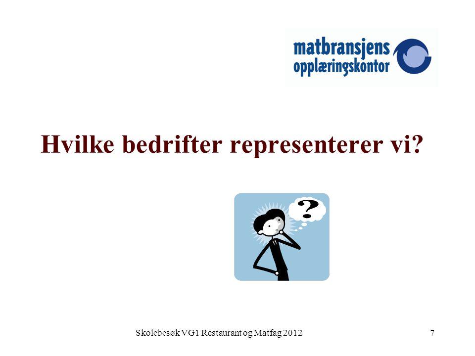 Skolebesøk VG1 Restaurant og Matfag 20127 Hvilke bedrifter representerer vi?