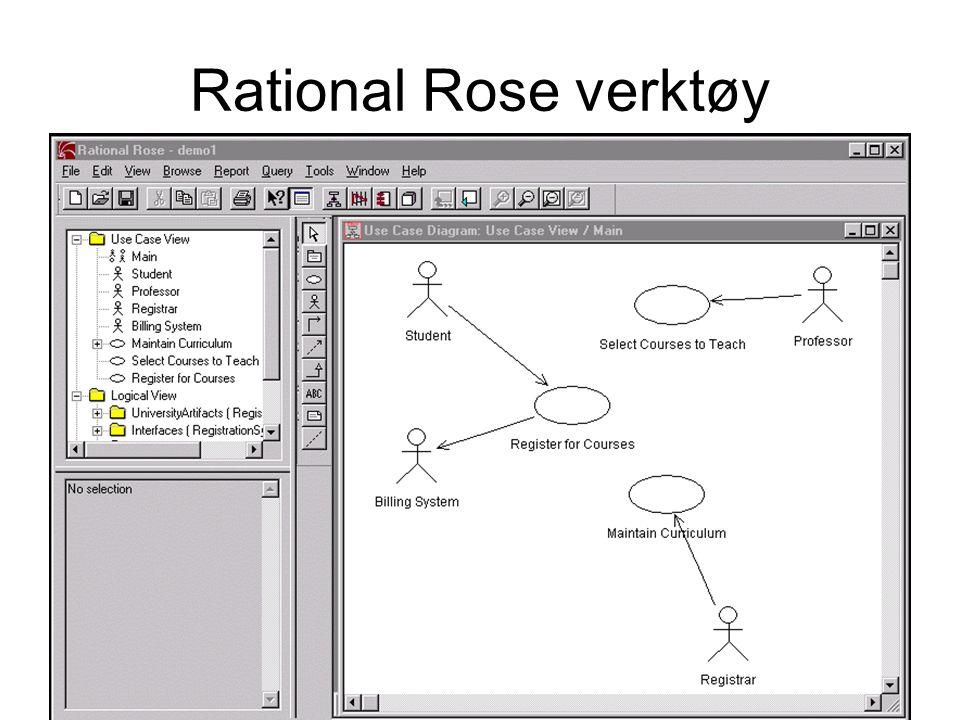 Kirsten Ribu HiO 200818 Rational Rose verktøy