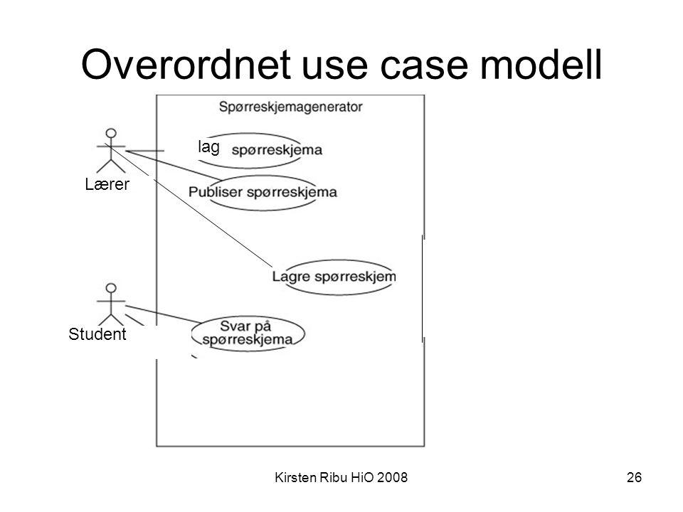 Kirsten Ribu HiO 200826 Overordnet use case modell Lærer Student lag