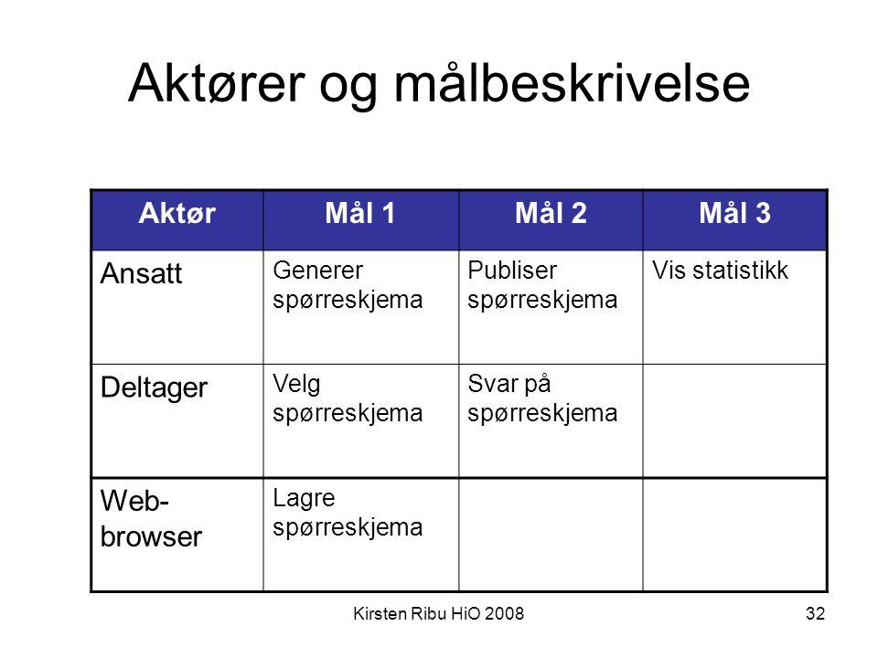 Kirsten Ribu HiO 200832 Aktører og målbeskrivelse AktørMål 1Mål 2Mål 3 Ansatt Generer spørreskjema Publiser spørreskjema Vis statistikk Deltager Velg