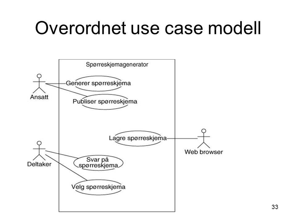 Kirsten Ribu HiO 200833 Overordnet use case modell