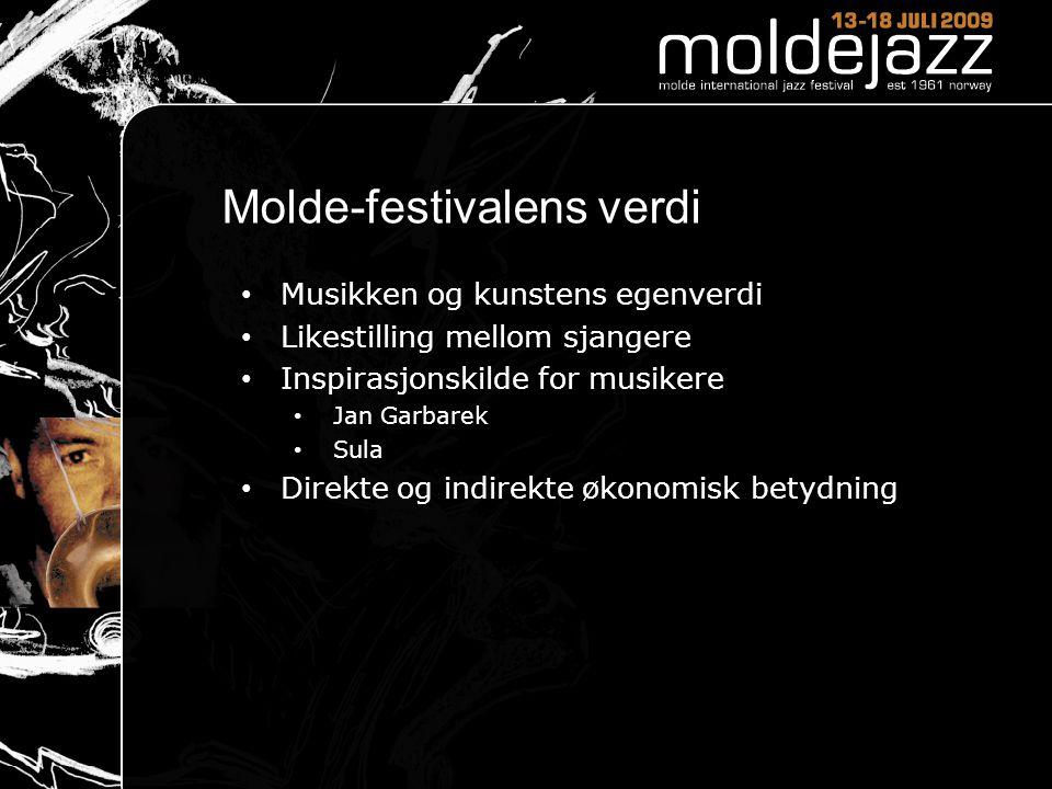 Molde-festivalens verdi • Musikken og kunstens egenverdi • Likestilling mellom sjangere • Inspirasjonskilde for musikere • Jan Garbarek • Sula • Direkte og indirekte økonomisk betydning