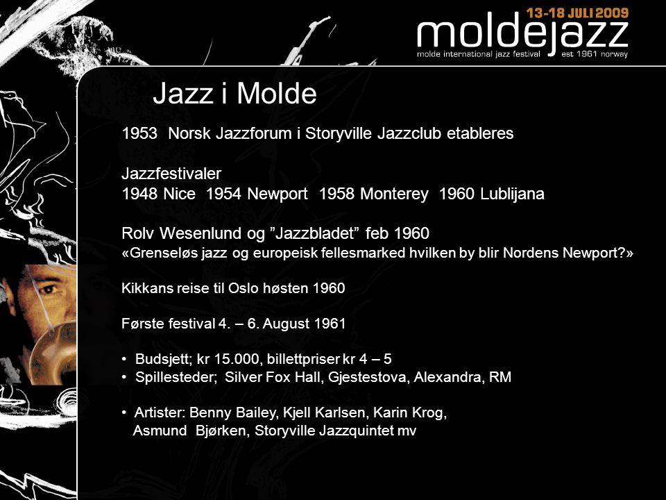 Jazz i Molde 1953 Norsk Jazzforum i Storyville Jazzclub etableres Jazzfestivaler 1948 Nice 1954 Newport 1958 Monterey 1960 Lublijana Rolv Wesenlund og Jazzbladet feb 1960 «Grenseløs jazz og europeisk fellesmarked hvilken by blir Nordens Newport?» Kikkans reise til Oslo høsten 1960 Første festival 4.