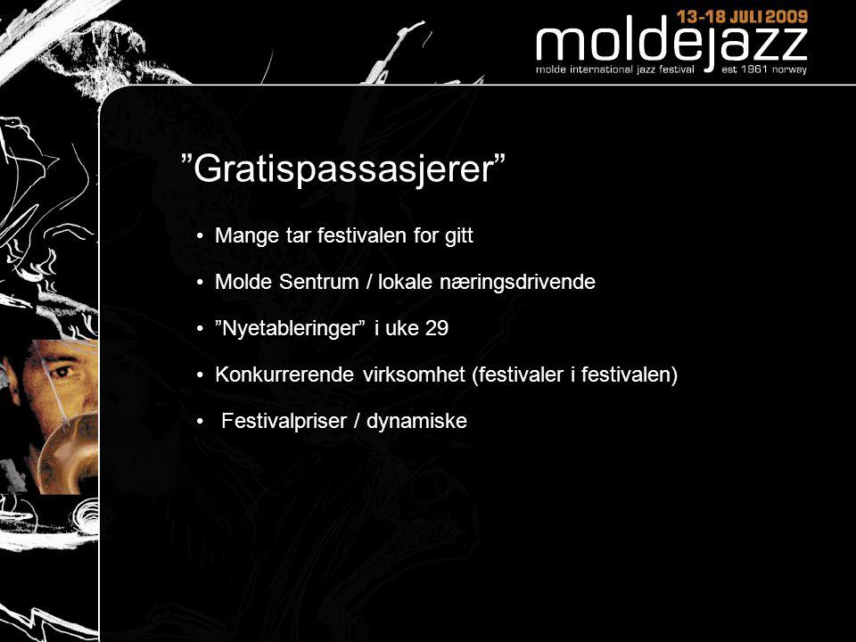 """""""Gratispassasjerer"""" • Mange tar festivalen for gitt • Molde Sentrum / lokale næringsdrivende • """"Nyetableringer"""" i uke 29 • Konkurrerende virksomhet (f"""