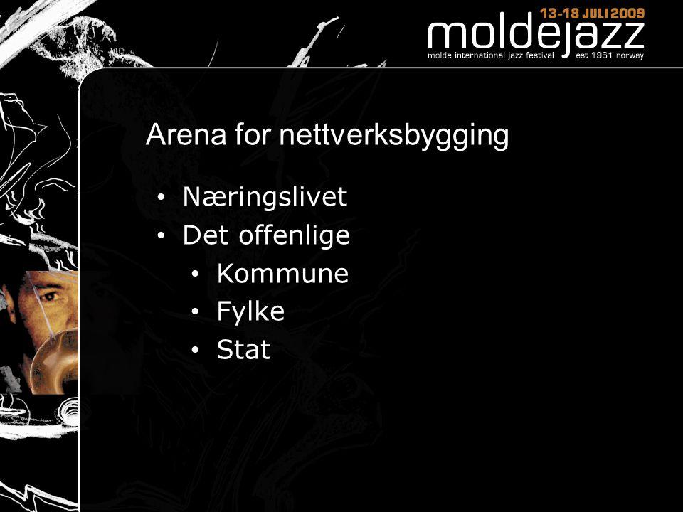 Arena for nettverksbygging • Næringslivet • Det offenlige • Kommune • Fylke • Stat