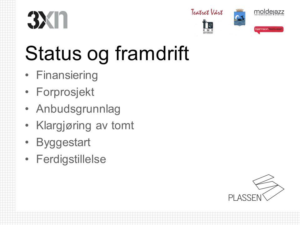 Status og framdrift •Finansiering •Forprosjekt •Anbudsgrunnlag •Klargjøring av tomt •Byggestart •Ferdigstillelse