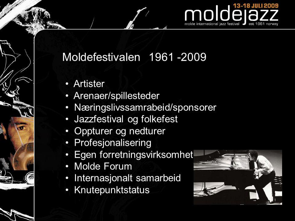 Moldefestivalen 1961 -2009 • Artister • Arenaer/spillesteder • Næringslivssamrabeid/sponsorer • Jazzfestival og folkefest • Oppturer og nedturer • Profesjonalisering • Egen forretningsvirksomhet • Molde Forum • Internasjonalt samarbeid • Knutepunktstatus