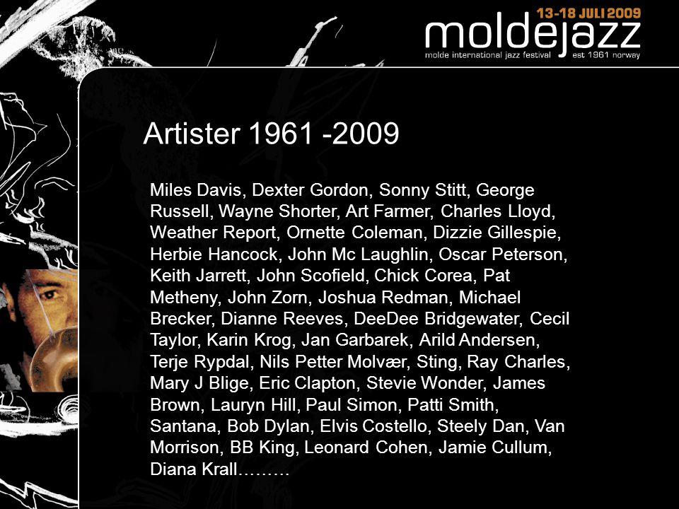 Artister 1961 -2009 Miles Davis, Dexter Gordon, Sonny Stitt, George Russell, Wayne Shorter, Art Farmer, Charles Lloyd, Weather Report, Ornette Coleman