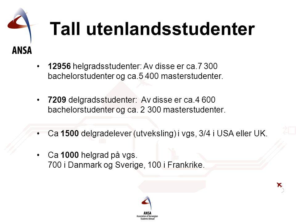 Tall utenlandsstudenter •12956 helgradsstudenter: Av disse er ca.7 300 bachelorstudenter og ca.5 400 masterstudenter. •7209 delgradsstudenter: Av diss