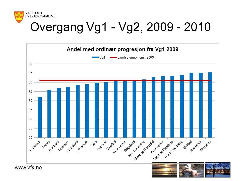 www.vfk.no Overgang Vg2 - Vg3, 2009 - 2010
