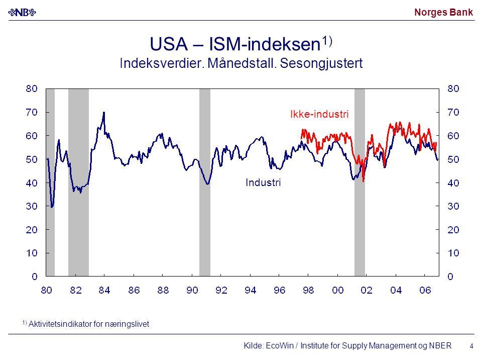 Norges Bank 4 1) Aktivitetsindikator for næringslivet Industri Ikke-industri USA – ISM-indeksen 1) Indeksverdier.