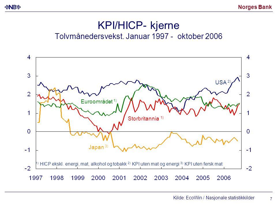 Norges Bank 7 KPI/HICP- kjerne Tolvmånedersvekst.