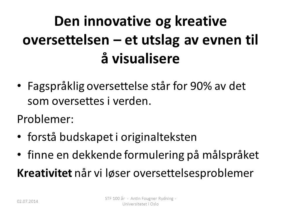 Den innovative og kreative oversettelsen – et utslag av evnen til å visualisere • Fagspråklig oversettelse står for 90% av det som oversettes i verden