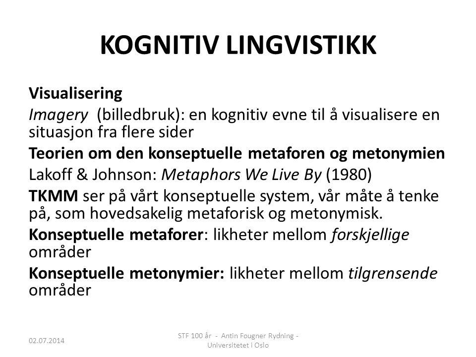 KOGNITIV LINGVISTIKK Visualisering Imagery (billedbruk): en kognitiv evne til å visualisere en situasjon fra flere sider Teorien om den konseptuelle m
