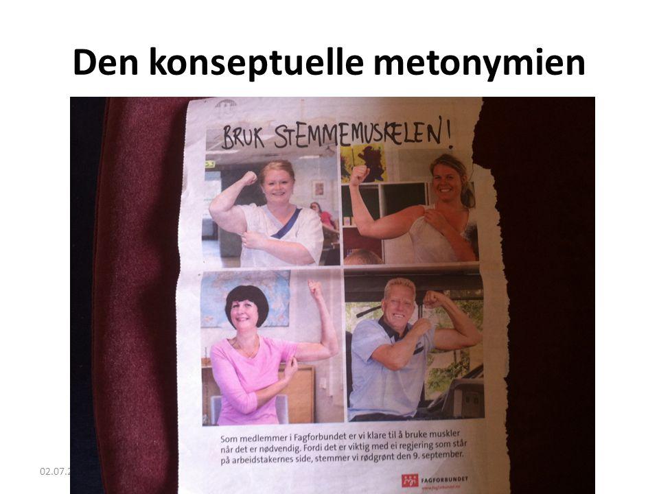 Den konseptuelle metonymien 02.07.2014 STF 100 år - Antin Fougner Rydning - Universitetet i Oslo