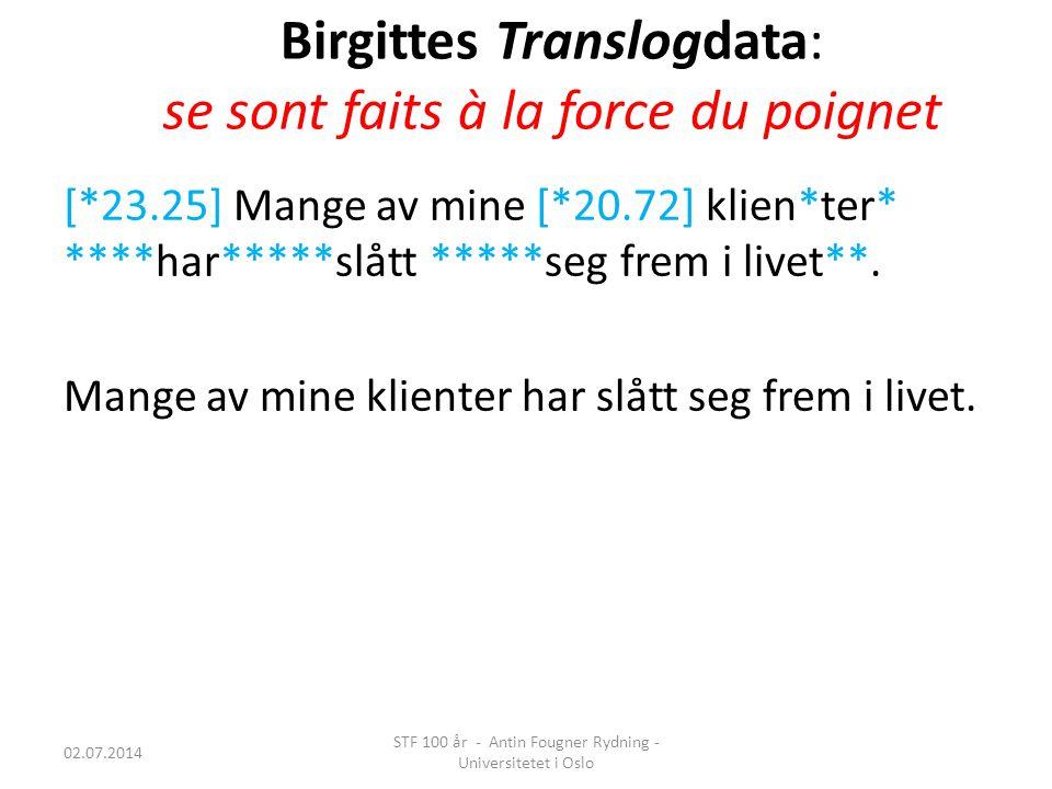 Birgittes Translogdata: se sont faits à la force du poignet [*23.25] Mange av mine [*20.72] klien*ter* ****har*****slått *****seg frem i livet**. Mang
