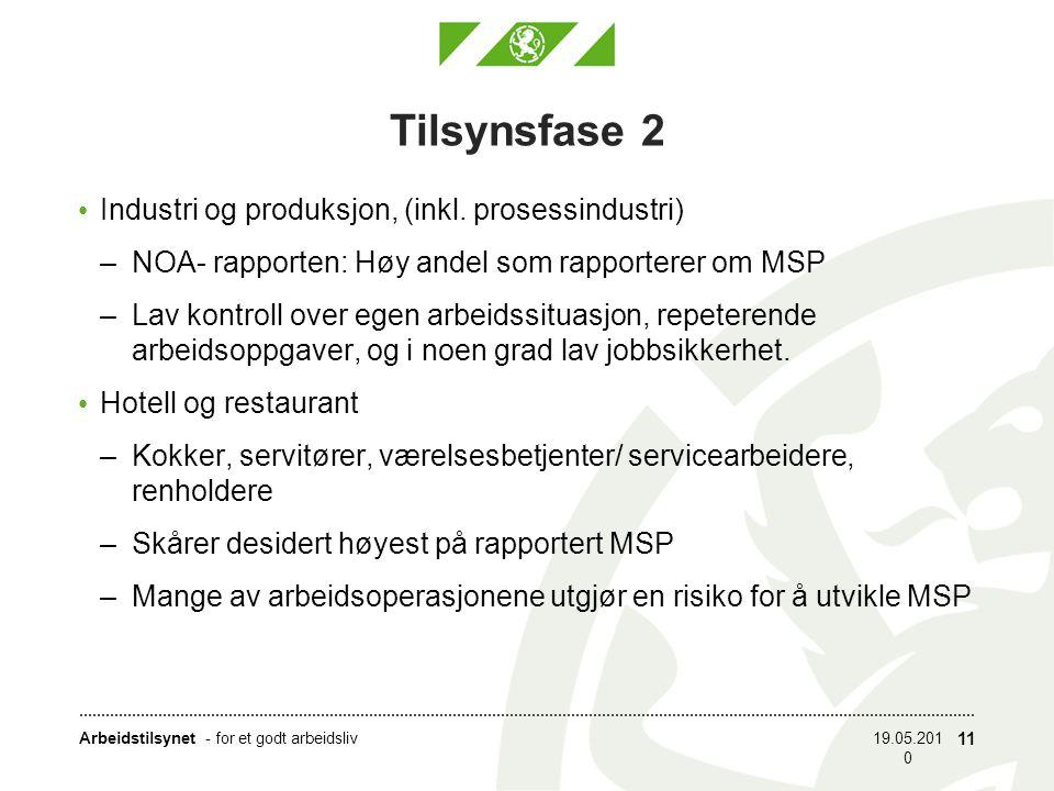 Arbeidstilsynet- for et godt arbeidsliv 11 Tilsynsfase 2 • Industri og produksjon, (inkl. prosessindustri) –NOA- rapporten: Høy andel som rapporterer