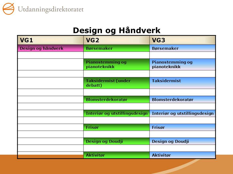 Design og Håndverk VG1VG2VG3 Design og håndverkBørsemaker Pianostemming og pianoteknikk Taksidermist (under debatt) Taksidermist Blomsterdekoratør Int
