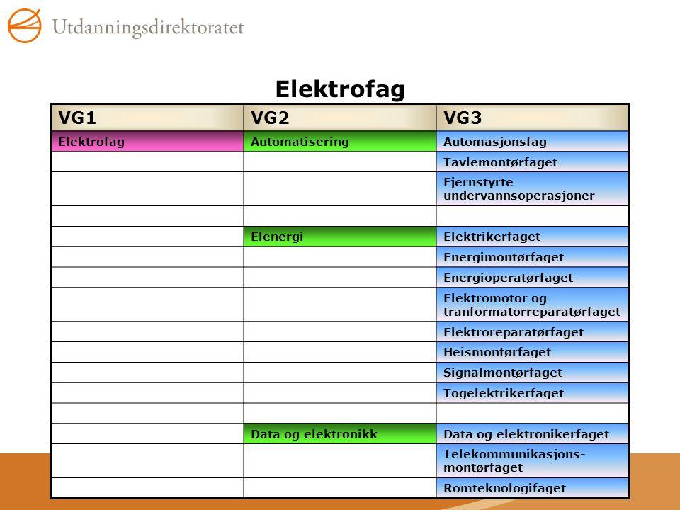 Elektrofag VG1VG2VG3 ElektrofagAutomatiseringAutomasjonsfag Tavlemontørfaget Fjernstyrte undervannsoperasjoner ElenergiElektrikerfaget Energimontørfag