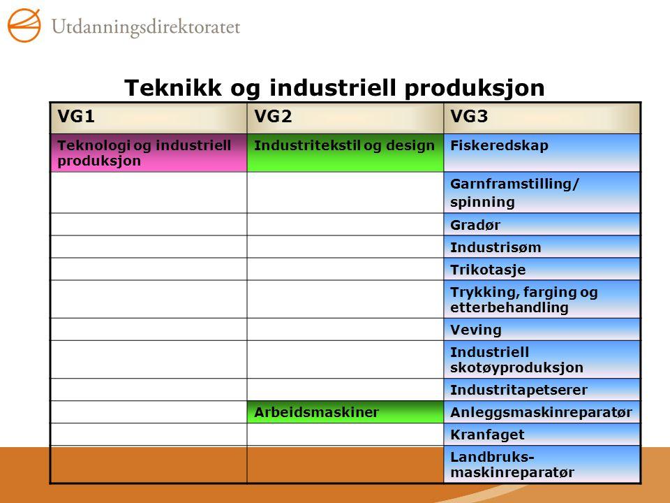 Teknikk og industriell produksjon VG1VG2VG3 Teknologi og industriell produksjon Industritekstil og designFiskeredskap Garnframstilling/ spinning Gradø
