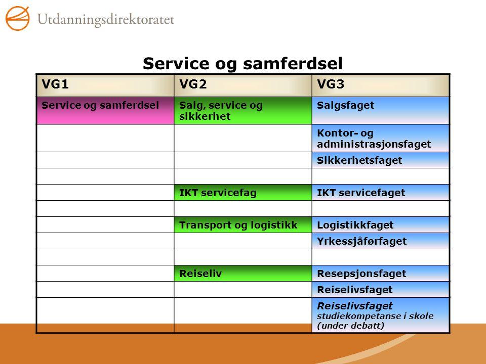 Service og samferdsel VG1VG2VG3 Service og samferdselSalg, service og sikkerhet Salgsfaget Kontor- og administrasjonsfaget Sikkerhetsfaget IKT service