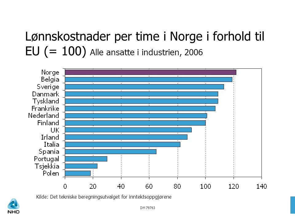 DM 79763 Lønnskostnader per time i Norge i forhold til EU (= 100) Alle ansatte i industrien, 2006 Kilde: Det tekniske beregningsutvalget for inntektso