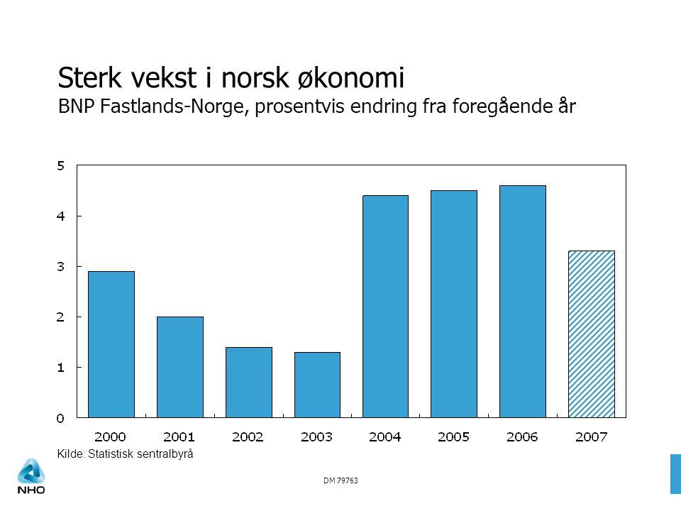 DM 79763 Sterk vekst i norsk økonomi BNP Fastlands-Norge, prosentvis endring fra foregående år Kilde: Statistisk sentralbyrå