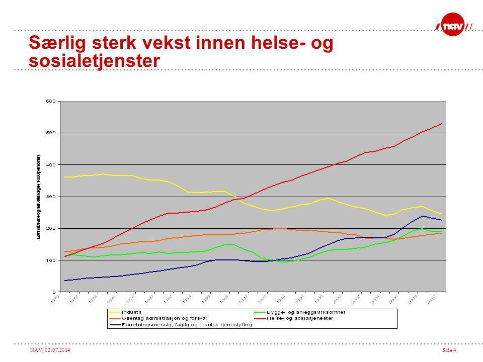 NAV, 02.07.2014Side 4 Særlig sterk vekst innen helse- og sosialetjenster