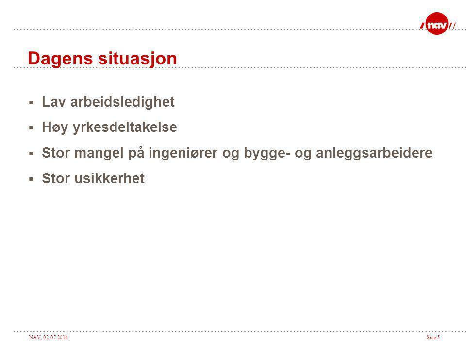 NAV, 02.07.2014Side 5 Dagens situasjon  Lav arbeidsledighet  Høy yrkesdeltakelse  Stor mangel på ingeniører og bygge- og anleggsarbeidere  Stor usikkerhet