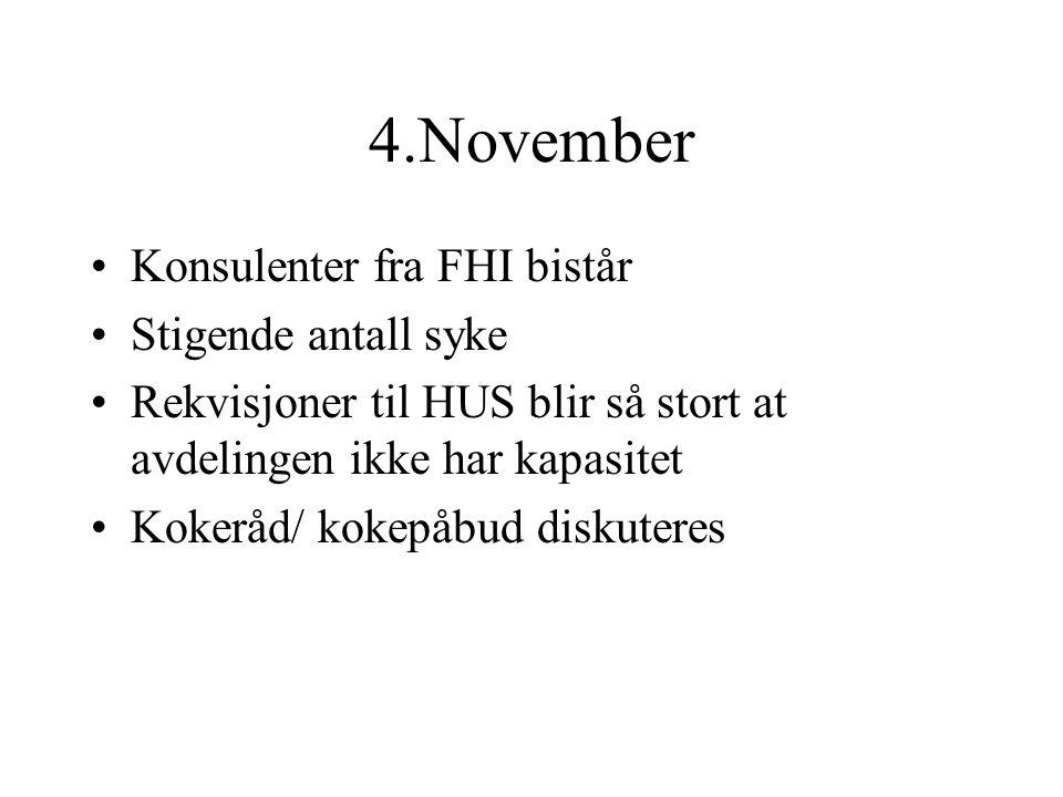 4.November •Konsulenter fra FHI bistår •Stigende antall syke •Rekvisjoner til HUS blir så stort at avdelingen ikke har kapasitet •Kokeråd/ kokepåbud d