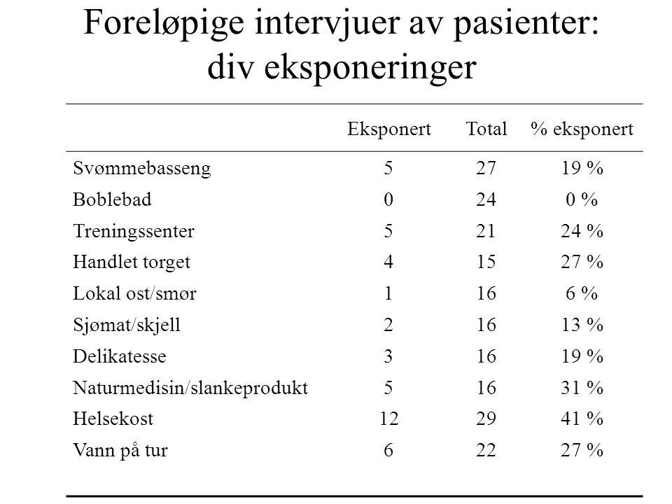 Foreløpige intervjuer av pasienter: div eksponeringer EksponertTotal% eksponert Svømmebasseng52719 % Boblebad0240 % Treningssenter52124 % Handlet torg