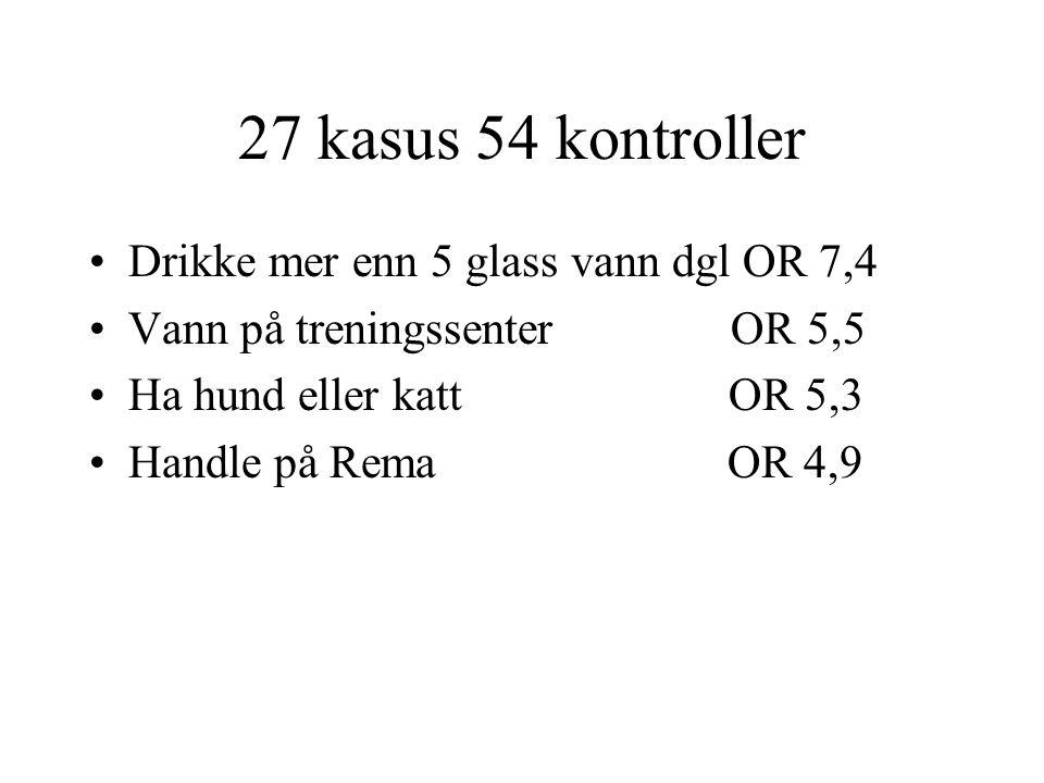 27 kasus 54 kontroller •Drikke mer enn 5 glass vann dgl OR 7,4 •Vann på treningssenter OR 5,5 •Ha hund eller katt OR 5,3 •Handle på Rema OR 4,9