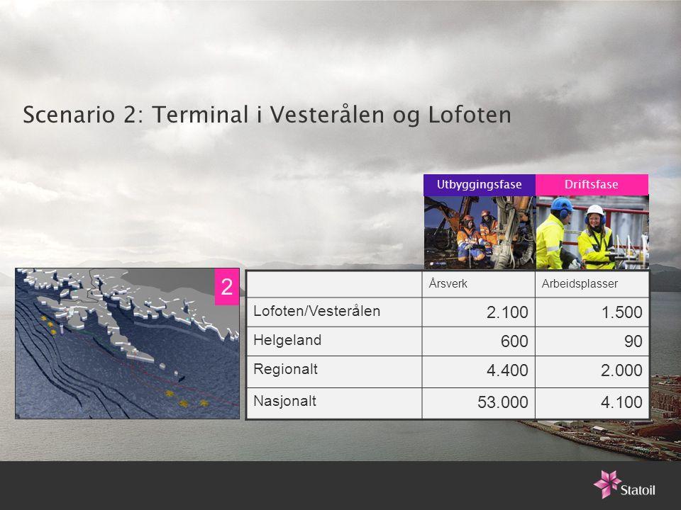 Scenario 2: Terminal i Vesterålen og Lofoten ÅrsverkArbeidsplasser Lofoten/Vesterålen 2.1001.500 Helgeland 60090 Regionalt 4.4002.000 Nasjonalt 53.000