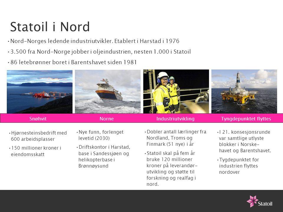Statoil i Nord •Nord-Norges ledende industriutvikler. Etablert i Harstad i 1976 •3.500 fra Nord-Norge jobber i oljeindustrien, nesten 1.000 i Statoil