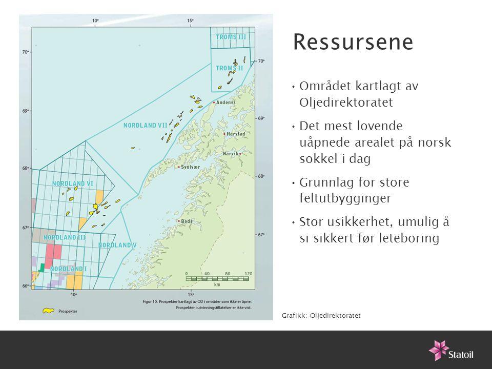 Ressursene •Området kartlagt av Oljedirektoratet •Det mest lovende uåpnede arealet på norsk sokkel i dag •Grunnlag for store feltutbygginger •Stor usi