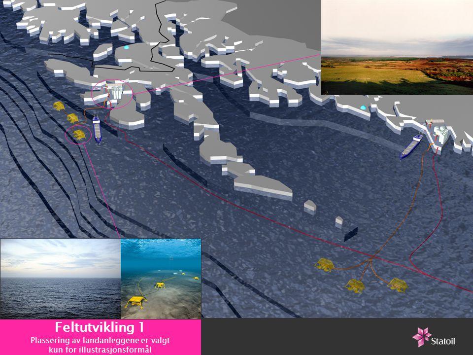 Feltutvikling 1 Plassering av landanleggene er valgt kun for illustrasjonsformål