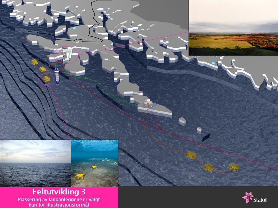 Feltutvikling 3 Plassering av landanleggene er valgt kun for illustrasjonsformål