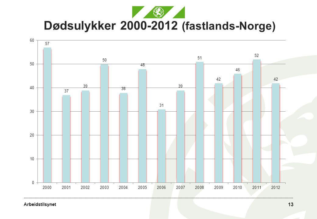 Arbeidstilsynet 13 Dødsulykker 2000-2012 (fastlands-Norge)