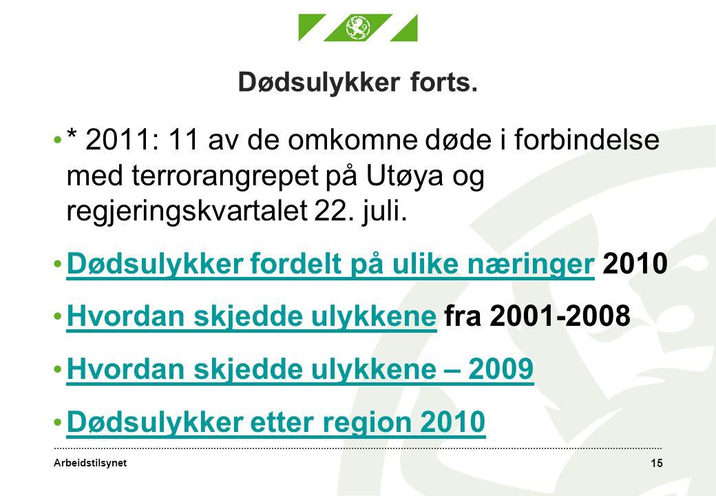 Arbeidstilsynet 15 Dødsulykker forts.