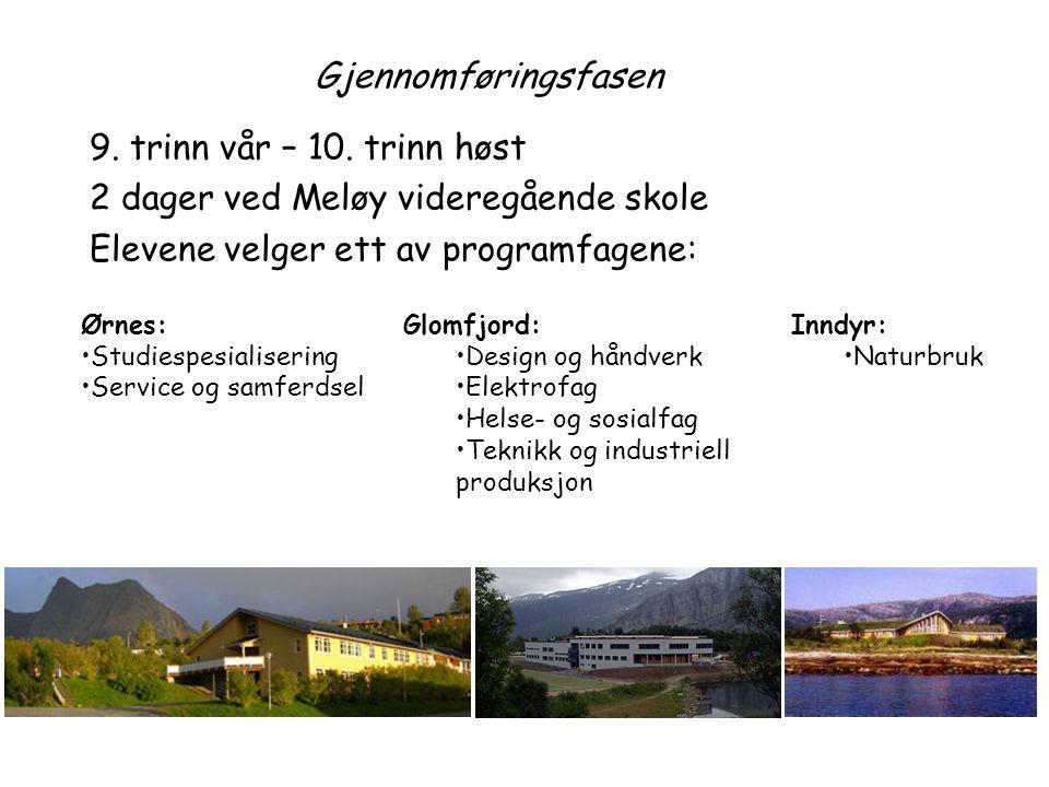 Gjennomføringsfasen 9. trinn vår – 10. trinn høst 2 dager ved Meløy videregående skole Elevene velger ett av programfagene: Ørnes: •Studiespesialiseri