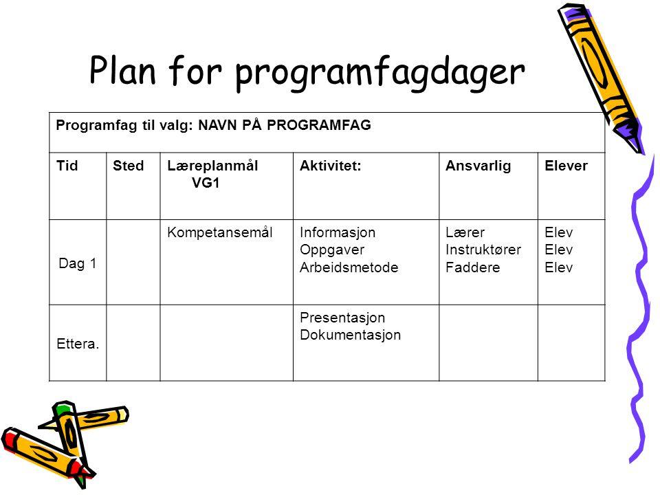Plan for programfagdager Programfag til valg: NAVN PÅ PROGRAMFAG TidStedLæreplanmål VG1 Aktivitet:AnsvarligElever Dag 1 KompetansemålInformasjon Oppga