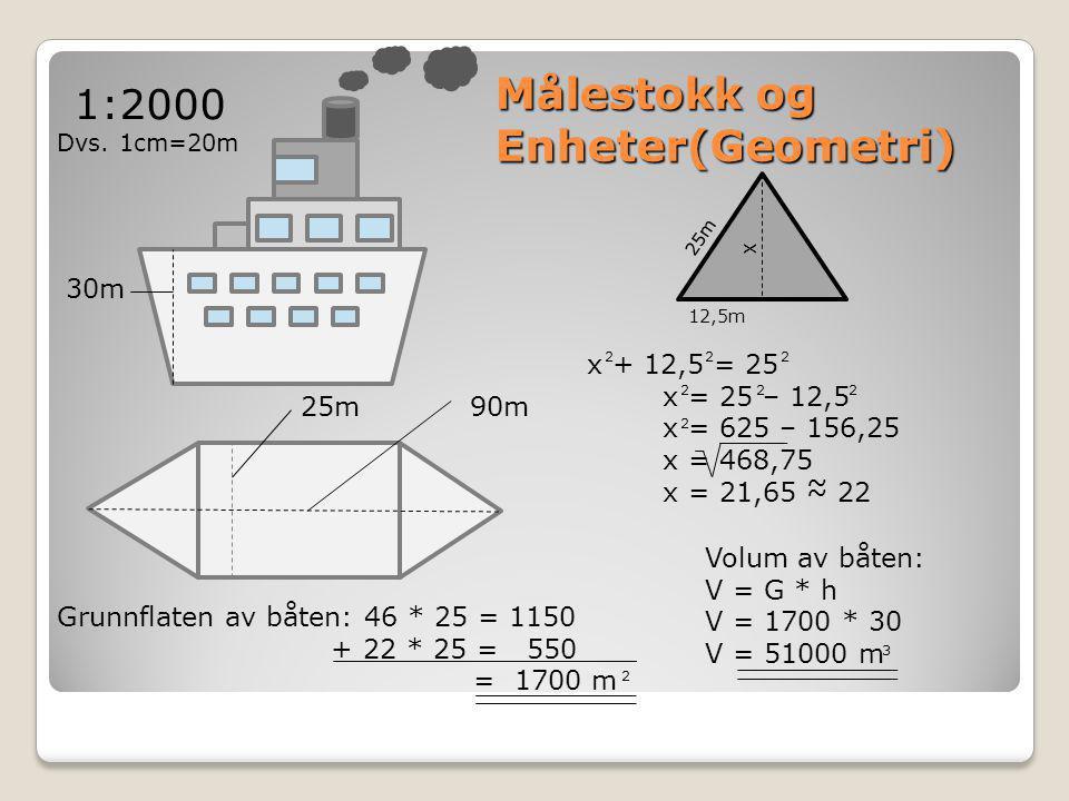 Målestokk og Enheter(Geometri) 1:2000 Dvs. 1cm=20m 90m25m 12,5m x x + 12,5 = 25 x = 25 – 12,5 x = 625 – 156,25 x = 468,75 x = 21,65 ~ 22 222 222 2 ~ G